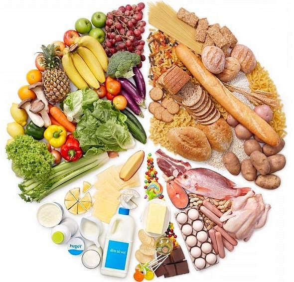 раздельное питание можно все