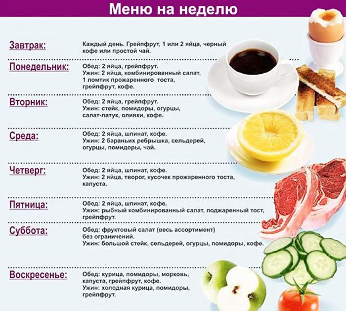 dieta iene