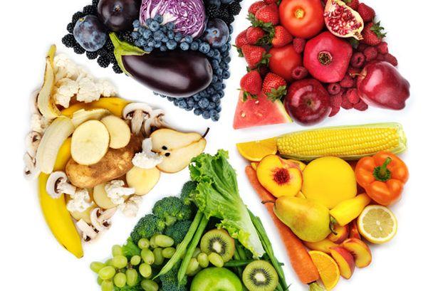 положения диеты при артрозе
