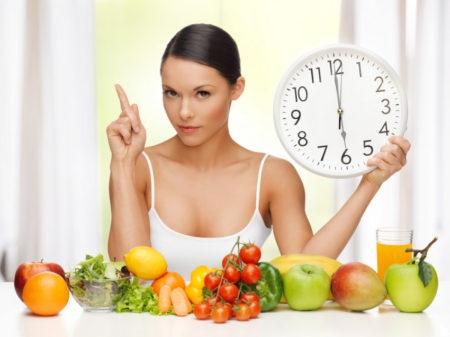 однодневная диета